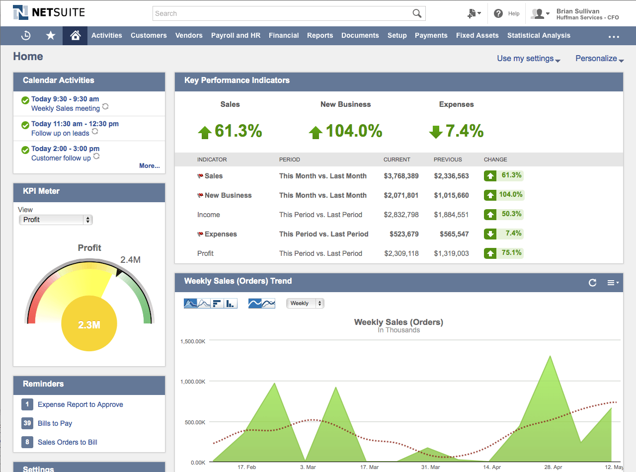 Why I ♥ My NetSuite Dashboard