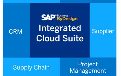 Meet SAP Business ByDesign