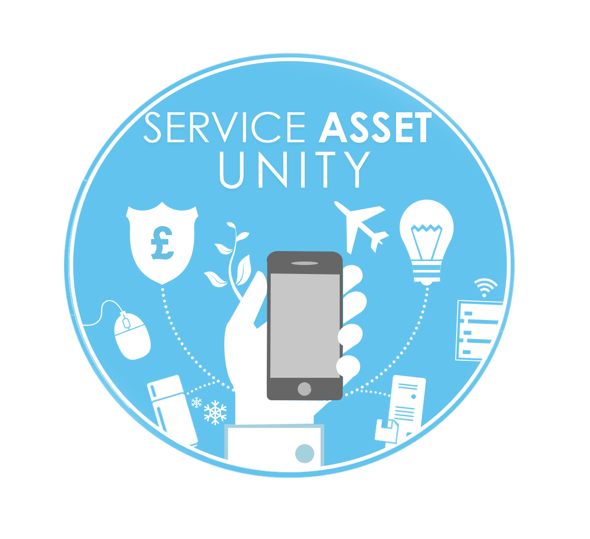 Service Asset Tracking